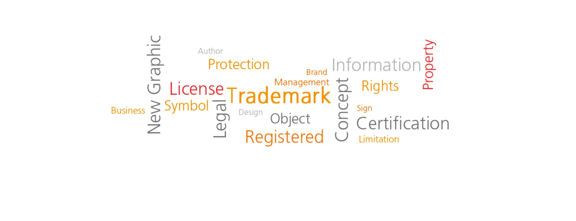 The Importance Of Having A Trademark For Your Brand